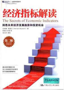 经济指标解读